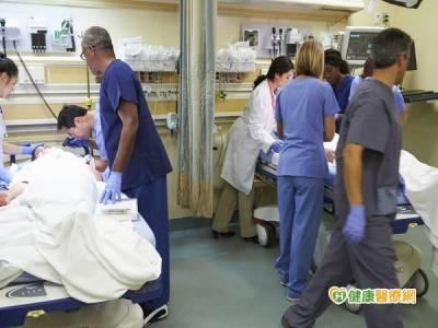 先來不一定先看 急診就醫先檢傷分級