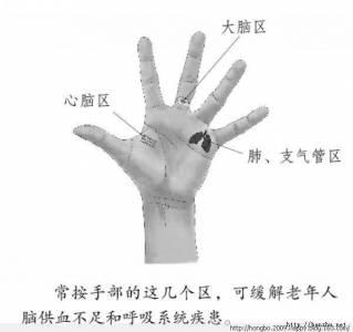 每天拉來大拇指,一生難得頸椎病 (用力轉發,功德無量)