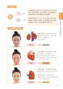從面部可診察疾病 健康狀態就寫在臉上|《教你面診觀察健康》人類智庫