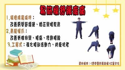 坐姿不改,連「人工椎間盤」也會突出!3招,預防腰痠背痛的伸展操,動起來...