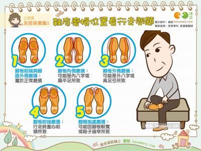 鞋底磨損位置看行走問題|上班族 足部保養篇3