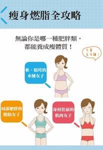 美女中醫都在做!1天5分鐘, 2周養成快瘦好體質