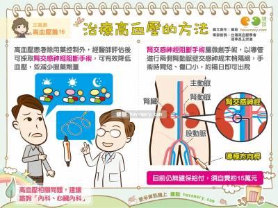 治療高血壓的方法|三高族 高血壓篇16