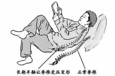 拯救所有久坐辦公一族,保護腰椎的必備好物!