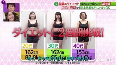 最近日本超流行的「8小時減肥法」,不用節食半個月就能輕鬆減掉4公斤!