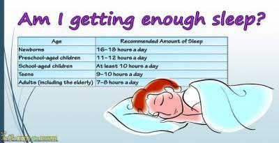 睡眠質量差,腰圍會變粗