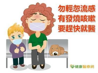 染B流感高燒不退 竟導致橫紋肌溶解症