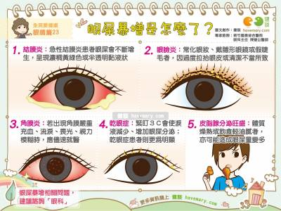 眼屎暴增是怎麼了?|全民愛健康 眼睛篇23