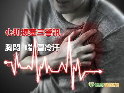 心肌梗塞速就醫 謹記這三徵兆