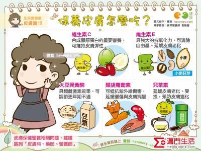 保養皮膚怎麼吃?|全民愛健康 皮膚篇12