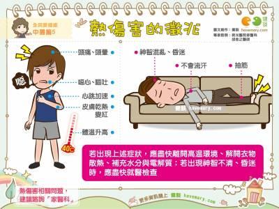 熱傷害的徵兆|全民愛健康 中暑篇5