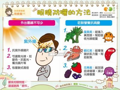 眼睛防曬的方法|全民愛健康 用眼篇11