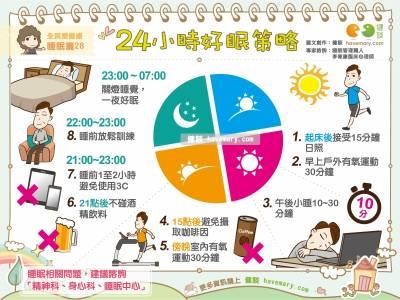 24小時好眠策略|全民愛健康 睡眠篇28