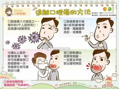 遠離口腔癌的方法|預防癌症 口腔癌篇2