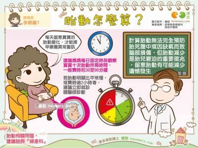 胎動怎麼算?|媽媽族 孕期篇7