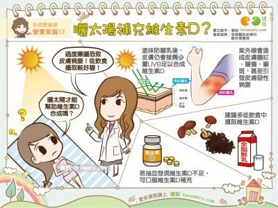 曬太陽補充維生素D?|全民愛健康 營養素篇12