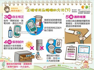 正確使用血糖機的方法(下)|認識疾病 糖尿病篇21