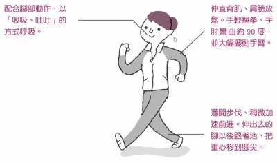 健走防失智!學會「間隔速度走路法」3訣竅