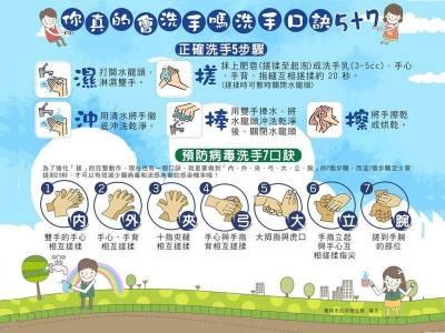 腸病毒疫情升溫 2歲童不慎染病
