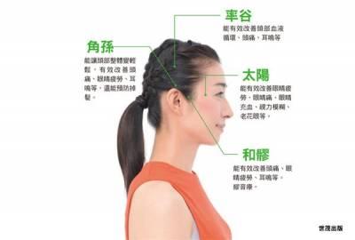 頭部僵硬 痠痛…每天只要3分鐘4步驟,揉開頭部僵硬 消除壓力