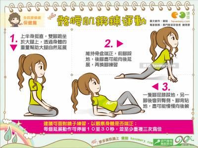 髂腰肌鍛鍊運動