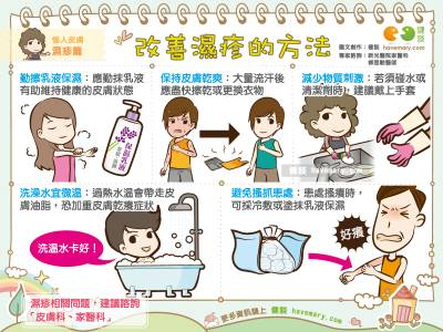 改善濕疹的方法