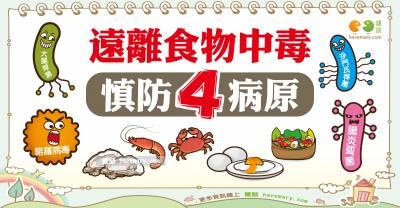 食物中毒的常見病原