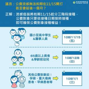 中國搶貨害公費流感疫苗再延1個月? 疾管署怒指「謠言」喊罰3萬