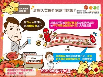 紅麴入菜慢性病友可吃嗎?