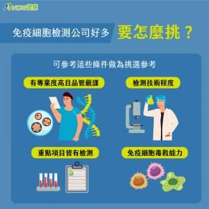 【圖解】免疫力如何保衛身體? 10張圖卡讓你1次搞懂