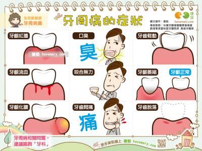 牙周病的症狀