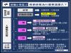 新冠疫苗台灣不缺席也有「候選疫苗」了! 一圖搞懂疫苗研發流程