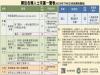 外籍人士入境台灣規定再鬆綁! 7 4起有居留證者免提陰性證明