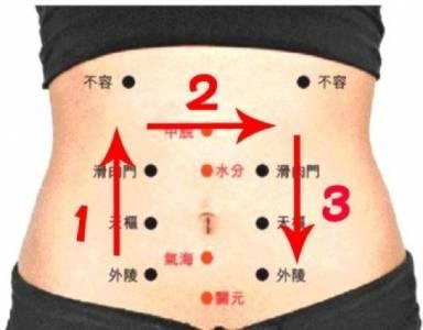 超簡單的「按摩清腸法」!3招4穴位有效脫離便秘之痛!不學很可惜!