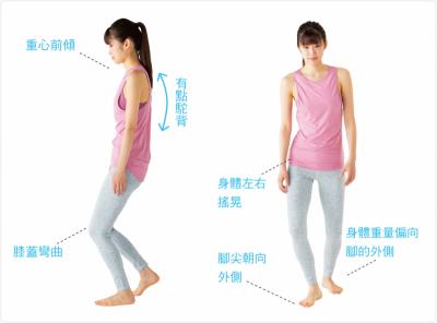 10秒伸展,簡單有效!3動作,從壞習慣找出你的偷懶肌,延緩關節退化...