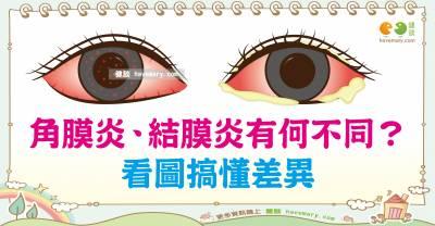 角膜炎 結膜炎有何不同?