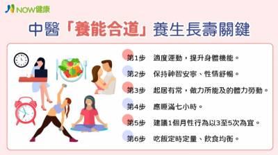台灣超高齡社會來臨 中醫「養能合道」長壽健康