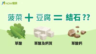 菠菜豆腐湯可能造成結石嗎? 答案:形成糞石排出體外