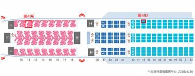 男60多歲印尼回台確診新冠 與30多歲女案492同班機