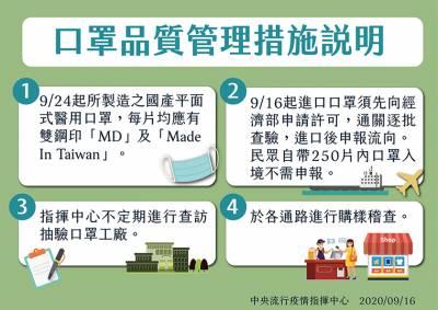 雙鋼印實施延至9月24日 入境帶250個以上口罩須申報