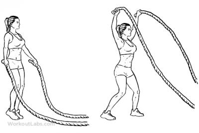 戰繩訓練!讓你戰勝體脂肪