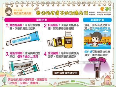 異位性皮膚炎的治療方法