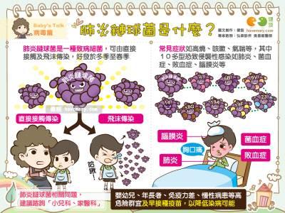 肺炎鏈球菌是什麼?