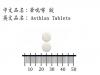 有汙點 試驗不過關!台灣2款過敏 氣喘藥出包 335萬顆不能吃了