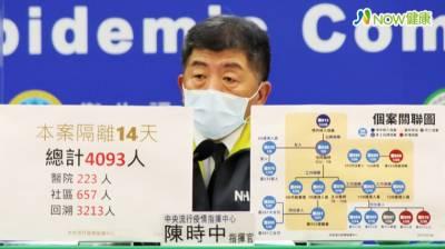 單日確診4名本土 第908例遠距離接觸病毒20分鐘染病