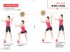「7秒深蹲」跟著做!日本糖尿病專科醫生實證:快速降血糖的運動療法,成功率高達85 !