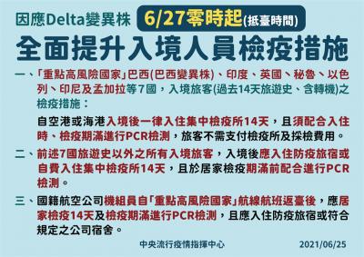 快新聞/秘魯祖孫確認Delta病毒株!指揮中心:全面升級入境檢疫