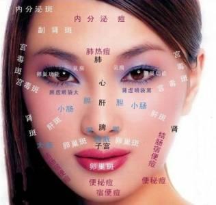 從臉上,看出你的健康!只有健康才有美麗~