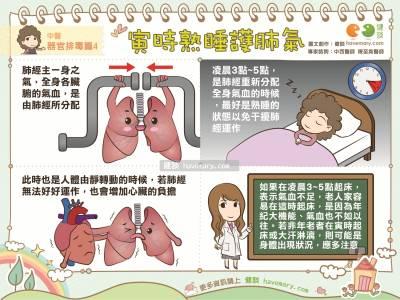 [漫漫健康] 寅時熟睡護肝氣 中醫 器官排毒篇4 健談