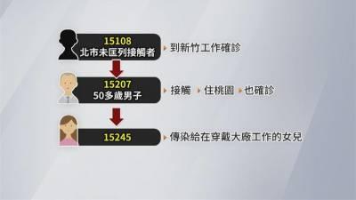 快新聞/Garmin染疫案各說各話! 黃珊珊嗆鄭文燦:我們採取精準疫調